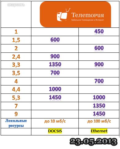 Teletoriya
