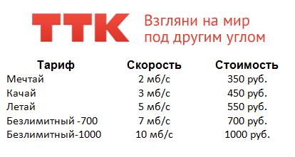 TTK_Kanda