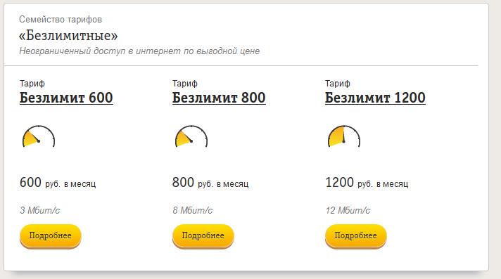 Vidyaevo