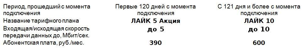 Tab_02