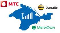 Роскомнадзор поможет операторам «большой тройки» выйти на крымский рынок 1