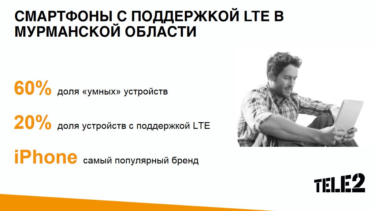 Tele2 4G Мурманск, что есть и что будет 5