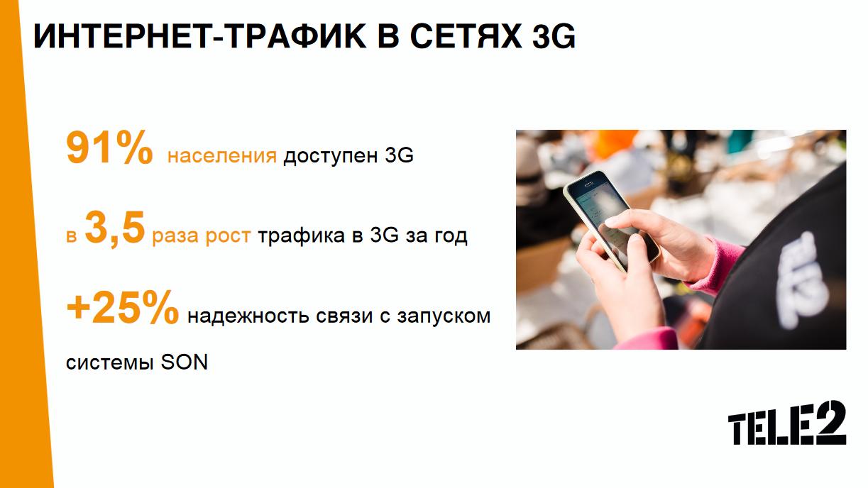 Tele2 4G Мурманск, что есть и что будет 4