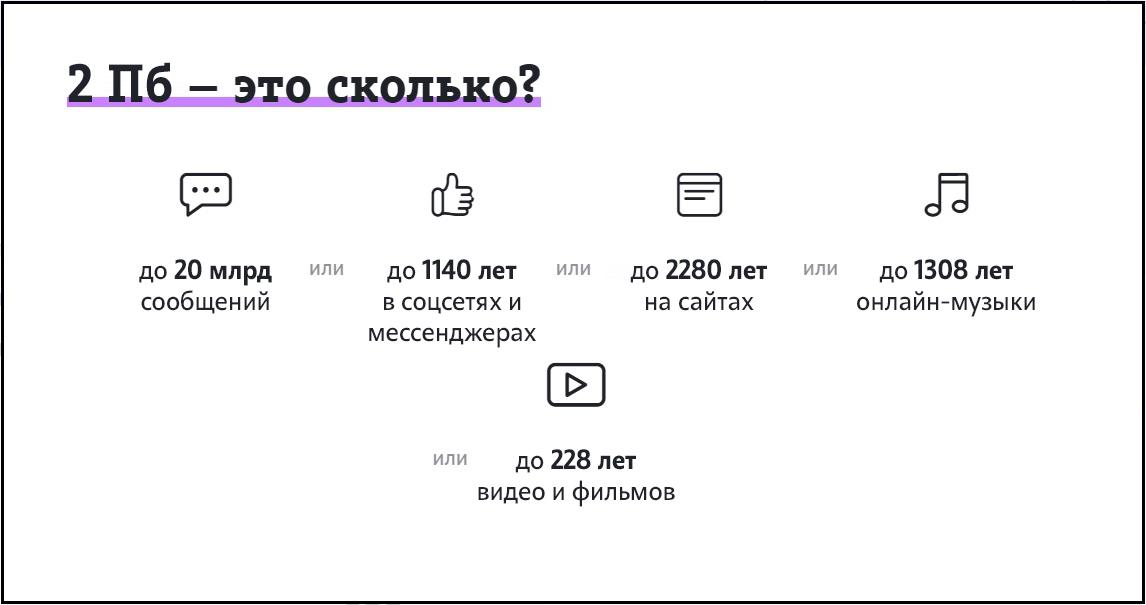 Клиенты Tele2 наменяли два петабайта интернета 2