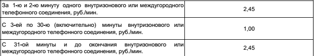 Изменение тарифов Ростелеком в Мурманске 2