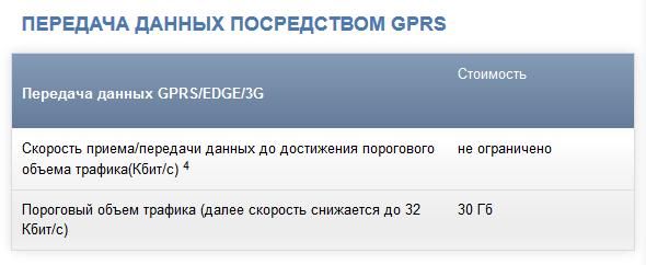 Экомобайл новый виртуальный оператор связи в Мурманске 3