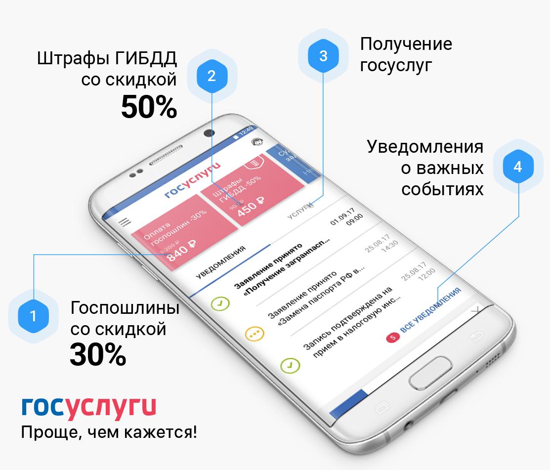 Пользователям мобильного приложения «Госуслуги» теперь доступна оплата с помощью Apple Pay 1