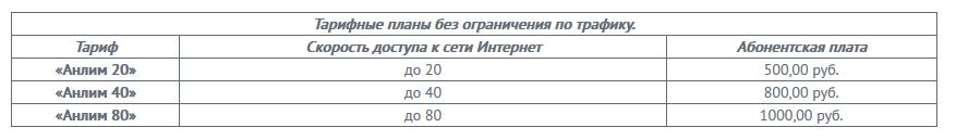 """""""Страна телеком"""" провайдер в пгт. Кильдинстрой 2"""