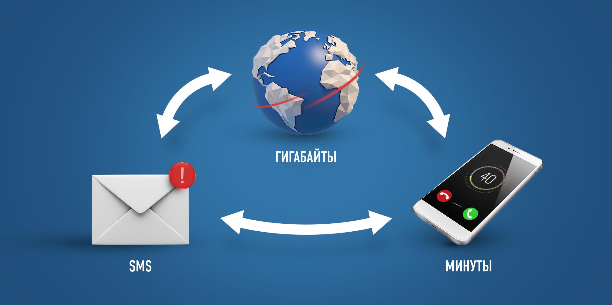 DANYCOM меняет правила услуги «Обмен трафика» 1