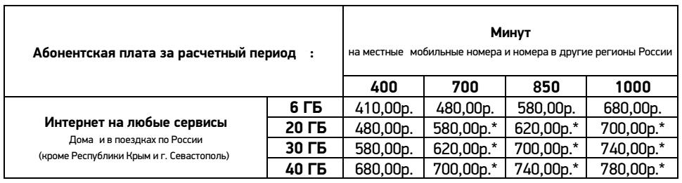 «МегаФон» обновил тарифы 2