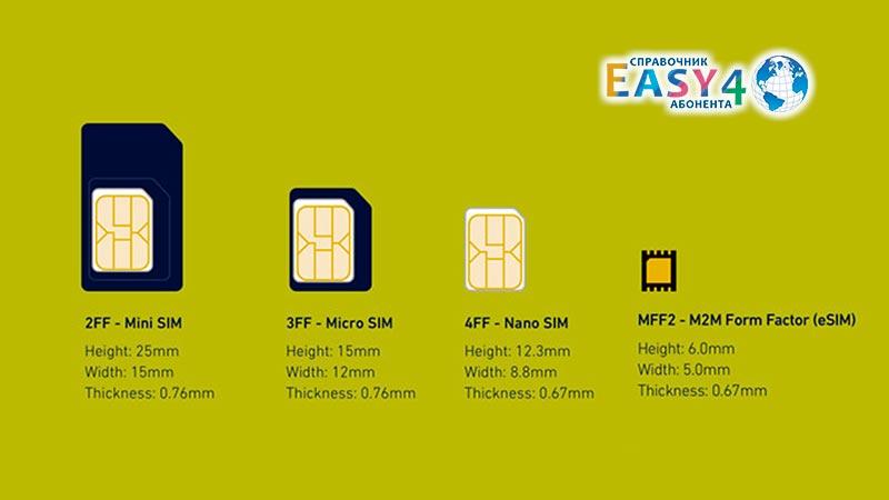 Easy4 внедряет поддержку eSIM 1