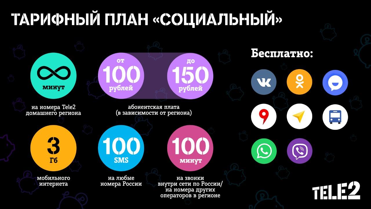 Tele2 запускает социальный тариф в Мурманской области 1