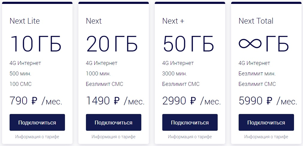 В Москве начал работу новый мобильный оператор Next Mobile 2