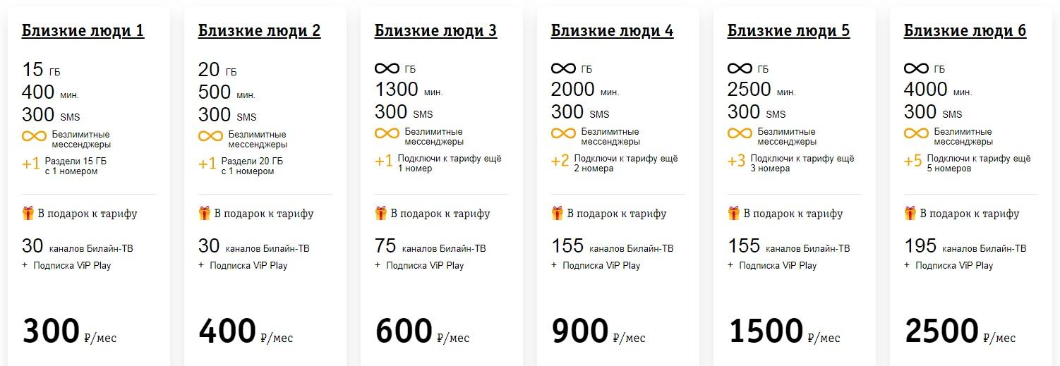 """Билайн запустил """"семейную"""" тарифную линейку """"Близкие люди"""" 2"""