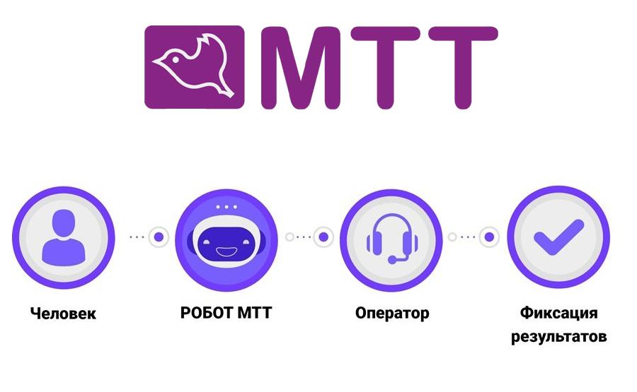 МТТ бесплатно предоставит голосового робота для медучреждений 1