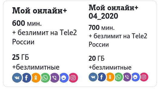 Tele2 запускает новые тарифные планы «Лайт», «Мой разговор», «Мой онлайн» и «Мой онлайн+» 2