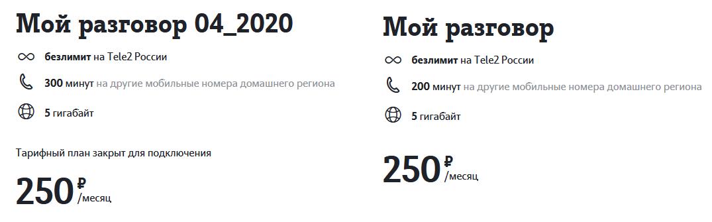 Tele2 запускает новые тарифные планы «Лайт», «Мой разговор», «Мой онлайн» и «Мой онлайн+» 4