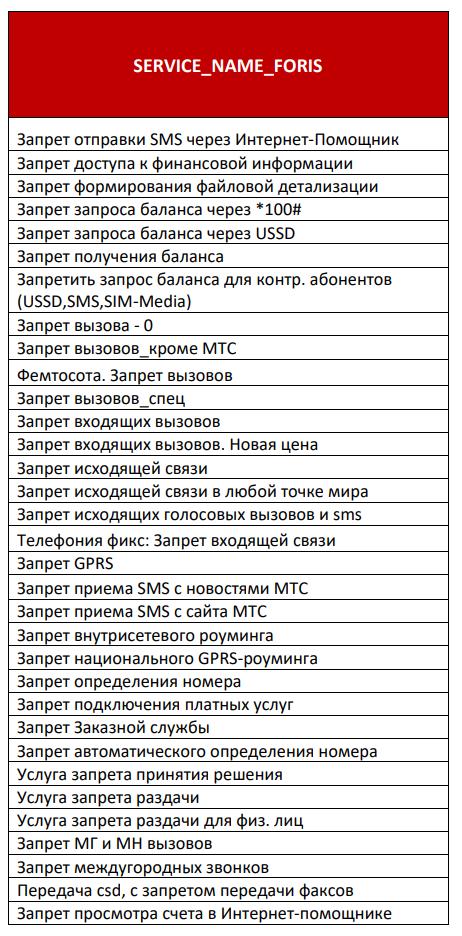 С 03 августа МТС меняет условия обслуживания 3