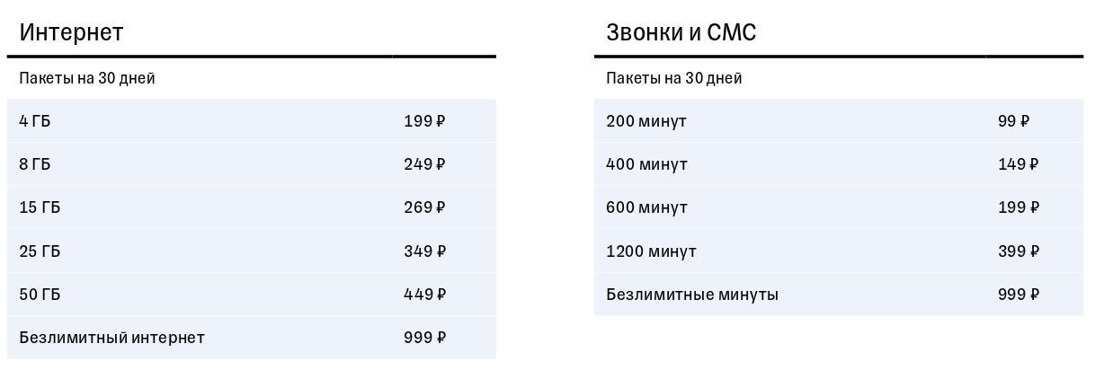 Тинькофф Мобайл запускает новый тариф 4.0 2