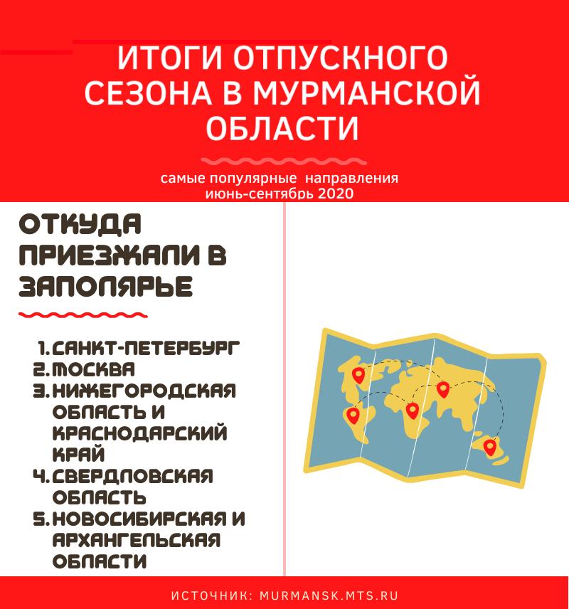 Жители Заполярья провели отпуска в Крыму, на Кубани и в Поморье 2