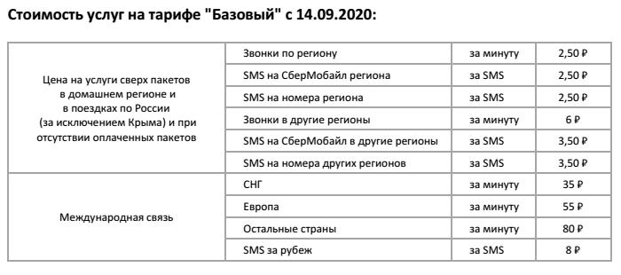 СберМобайл меняет стоимость услуг на тарифном плане «Базовый» 1