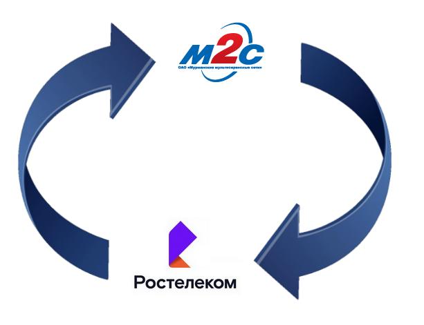 Как перейти от М2С к Ростелеком 1