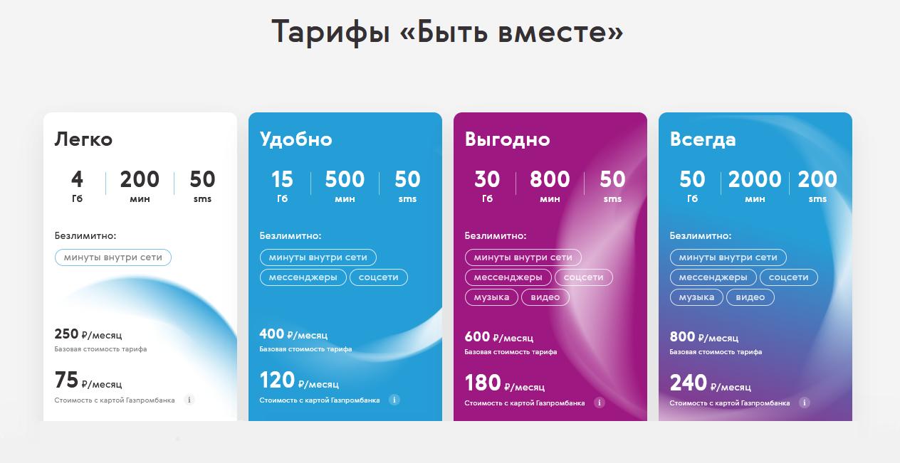 Газпромбанк запустил мобильного оператора «ГПБ Мобайл» 2