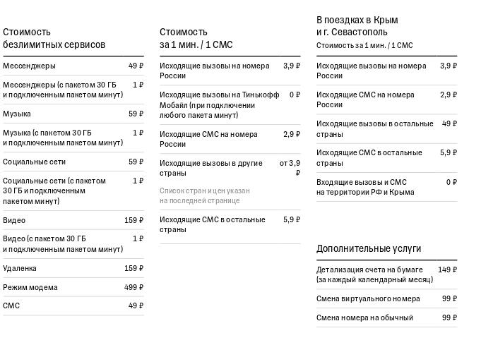 """Тинькофф Мобайл запускает вСанкт-Петербурге и Ленинградской области """"Тариф 5.0"""" 3"""