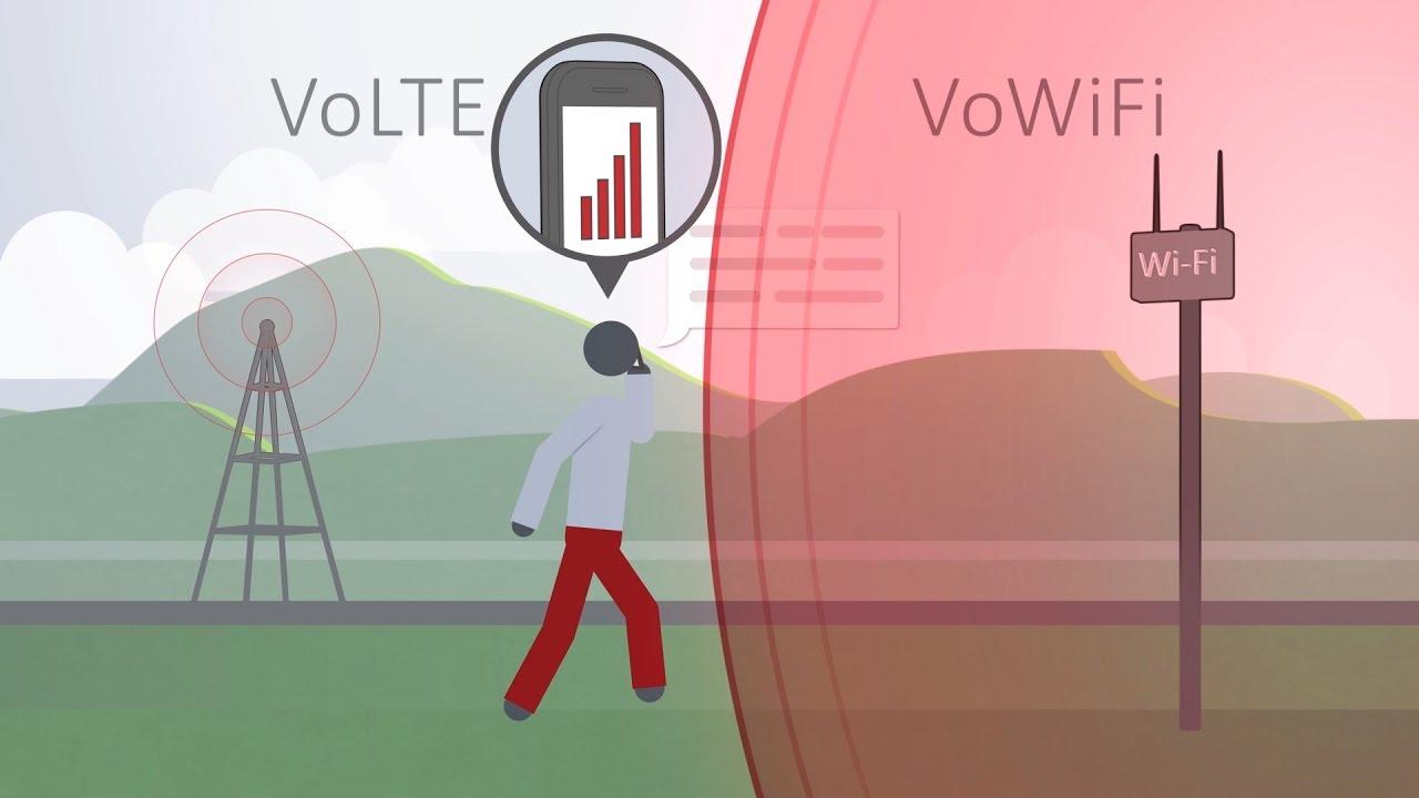 МегаФон запустил в Белгородской области VoWi-Fi 1